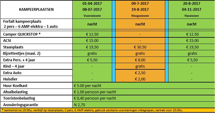 tarifs emp NL 2017