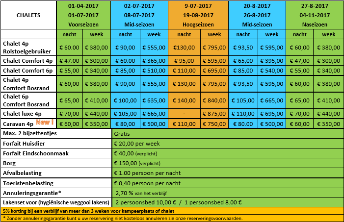 tarifs loc NL 2017